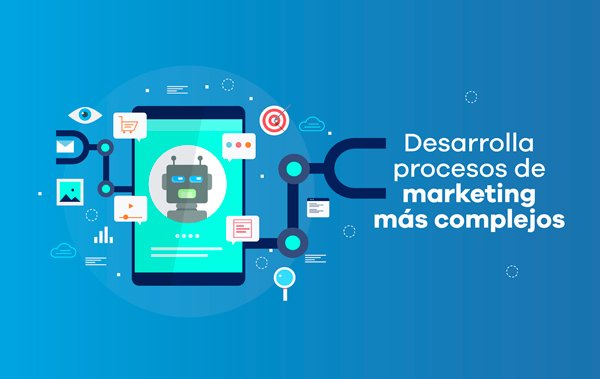Blog-Solucionweb-Conoce-la-automatizacion-de-marketing-y-como-implementarla-01
